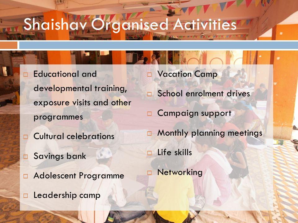 Shaishav Organised Activities