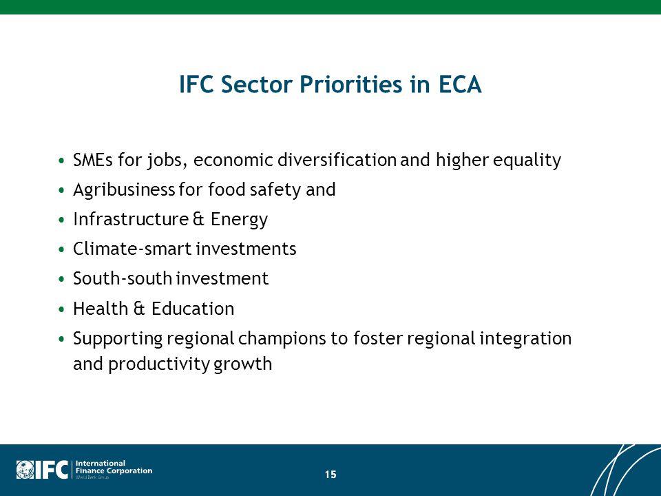 IFC Sector Priorities in ECA