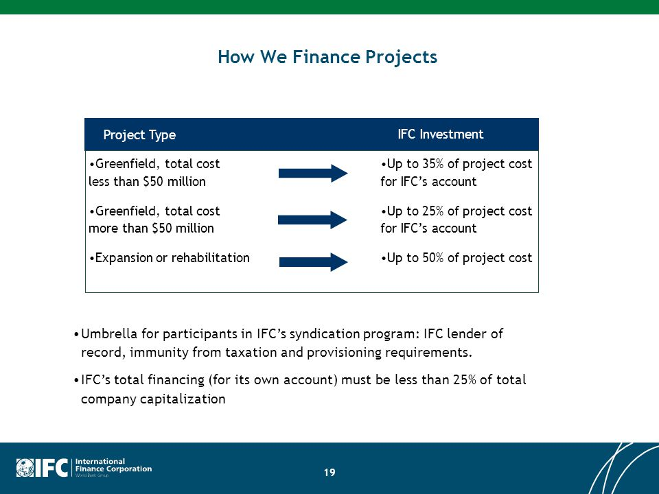 How We Finance Projects