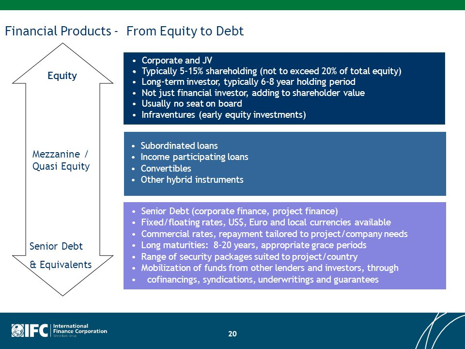 Financial Products - From Equity to Debt