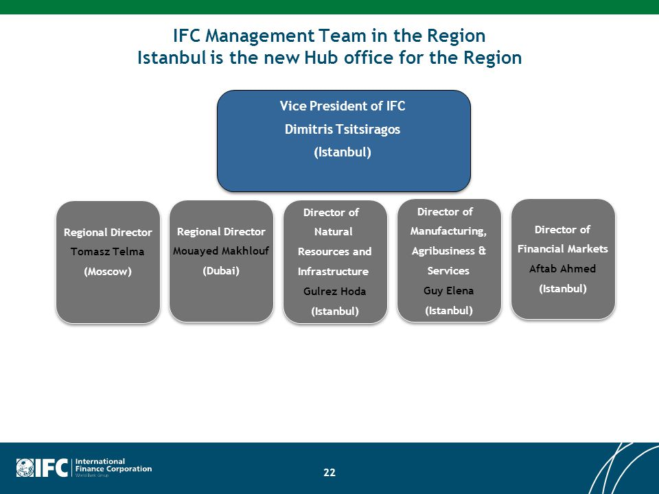 IFC Management Team in the Region Istanbul is the new Hub office for the Region