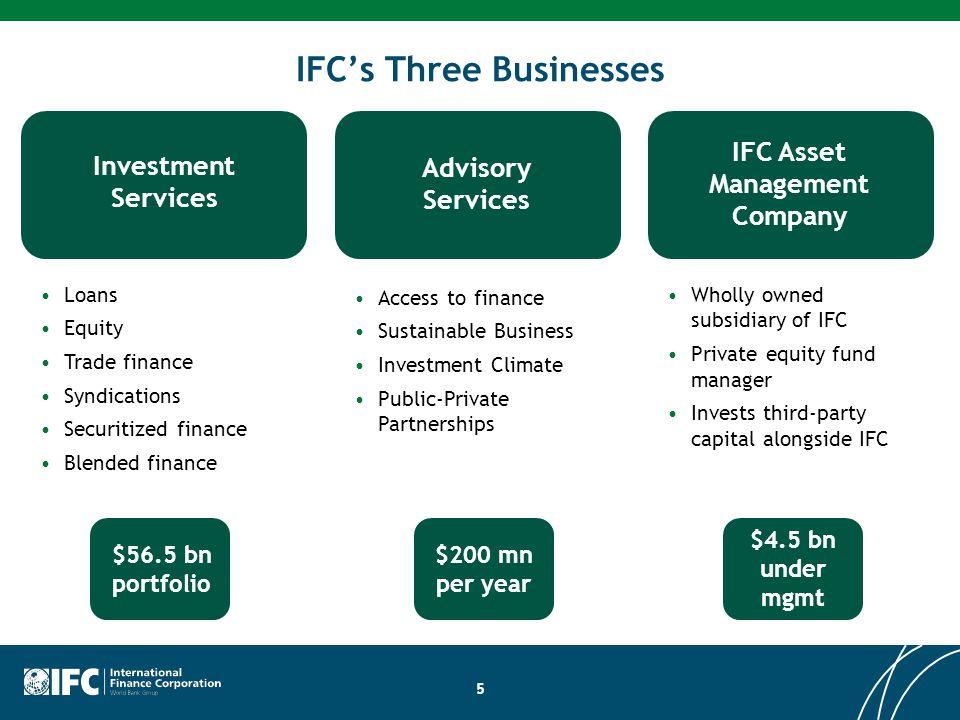 IFC's Three Businesses