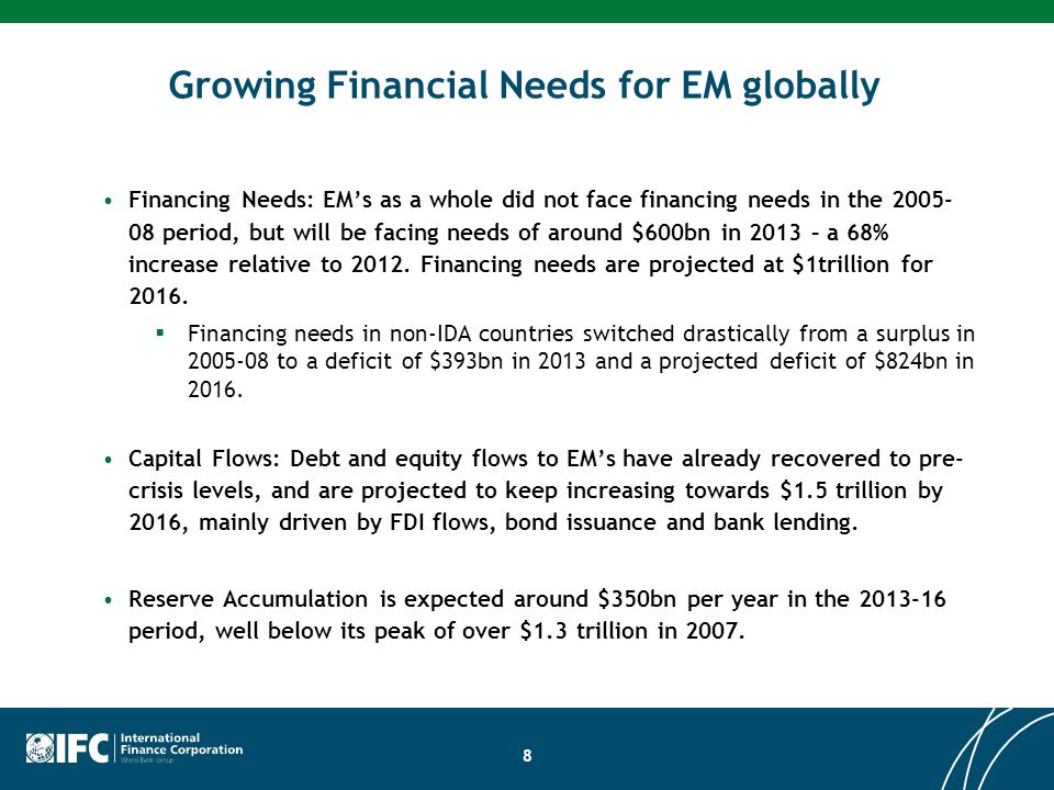 Growing Financial Needs for EM globally