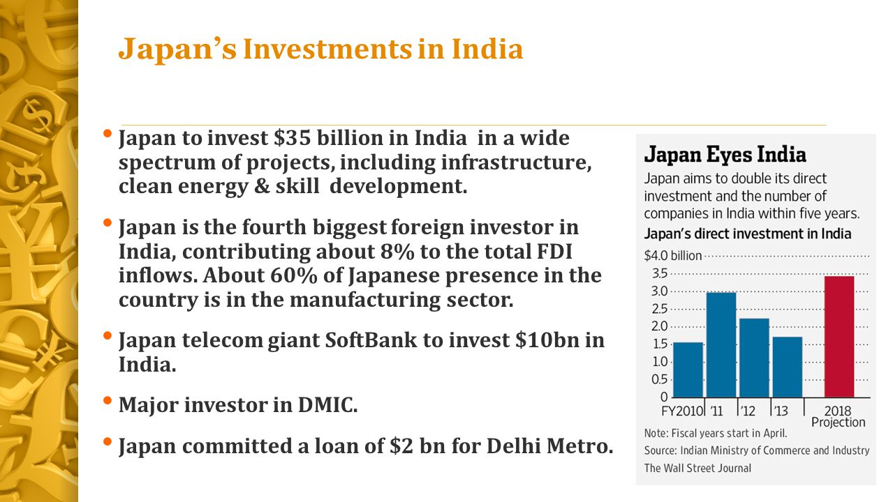 Japan's Investments in India