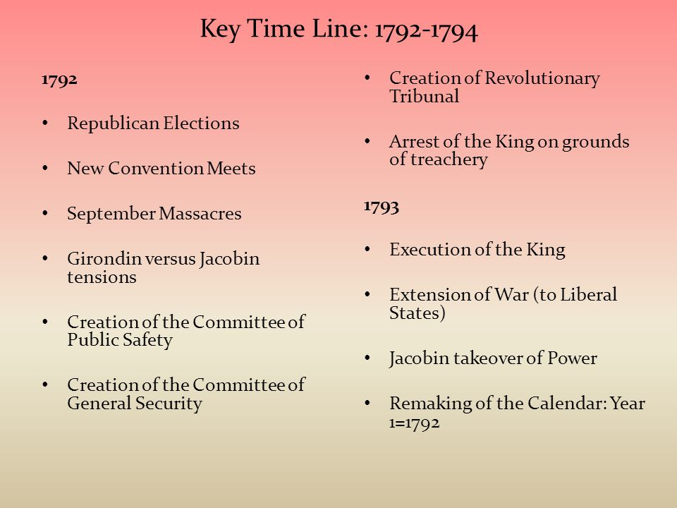 Key Time Line: 1792-1794 1792 Creation of Revolutionary Tribunal