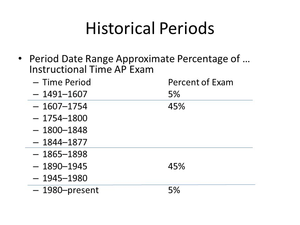 Historical Periods Period Date Range Approximate Percentage of … Instructional Time AP Exam. Time Period Percent of Exam.