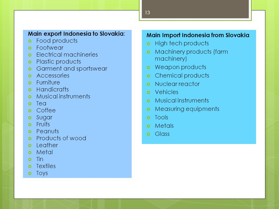 Main export Indonesia to Slovakia:
