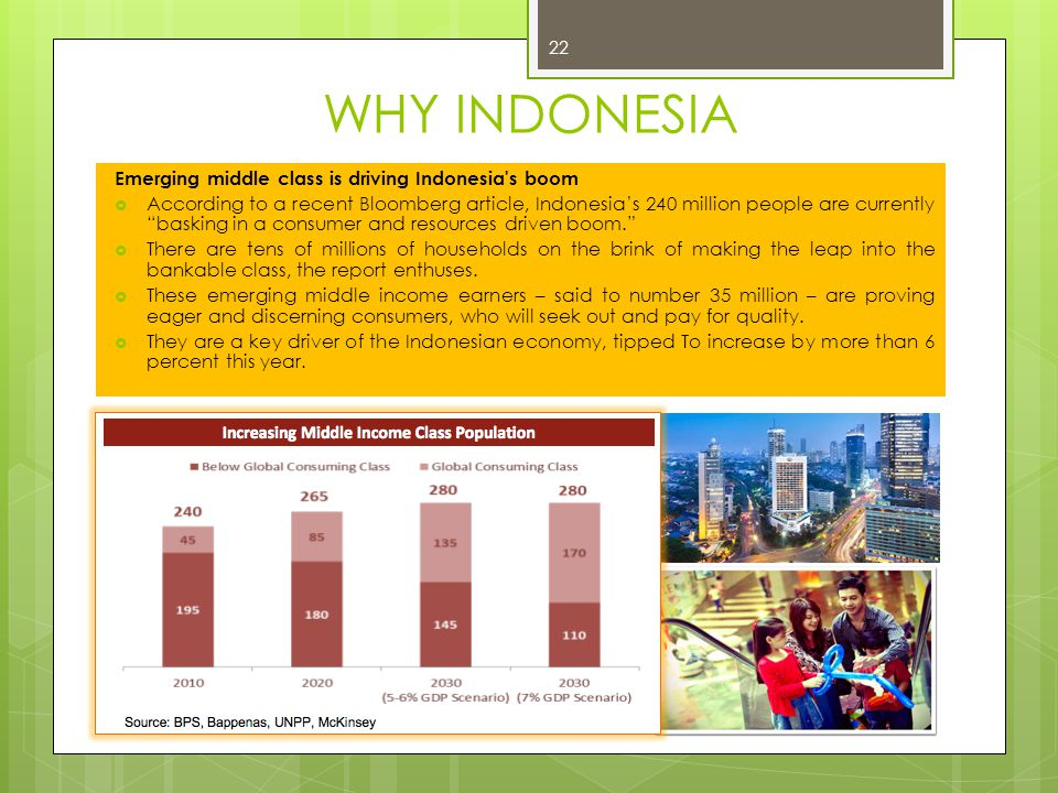 WHY INDONESIA Emerging middle class is driving Indonesia s boom