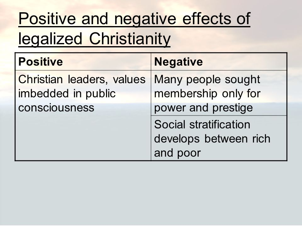 Positive and negative effects of legalized Christianity