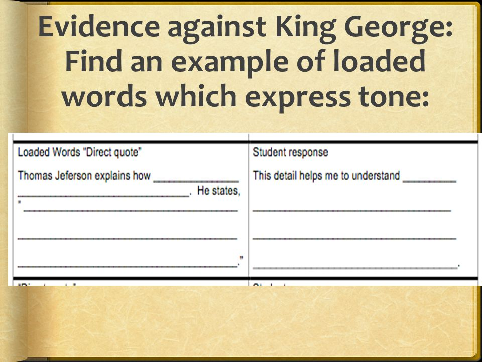 Evidence against King George: Find an example of loaded words which express tone: