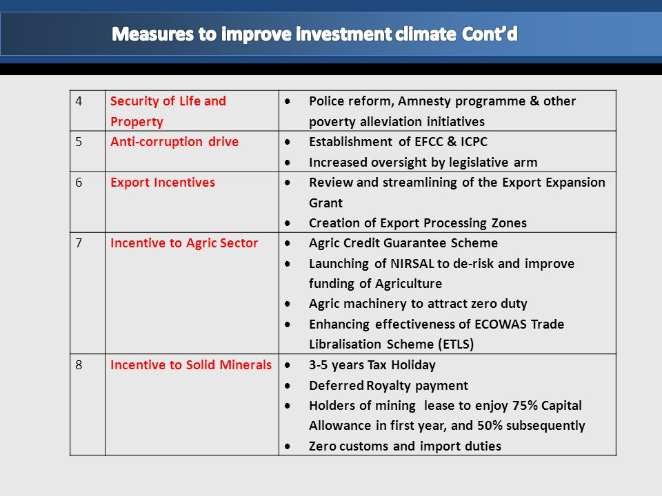 Measures to improve investment climate Cont'd