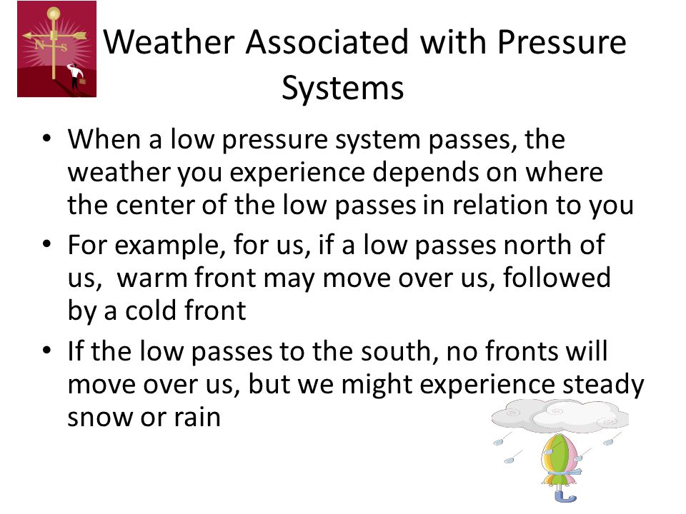 Weather Associated with Pressure Systems