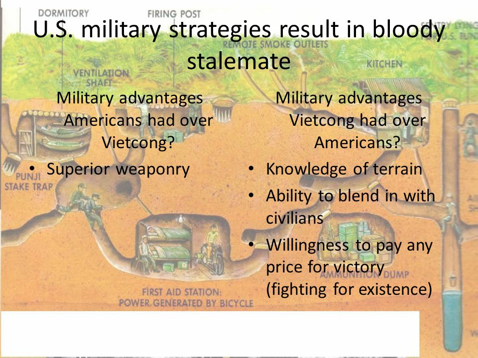 U.S. military strategies result in bloody stalemate