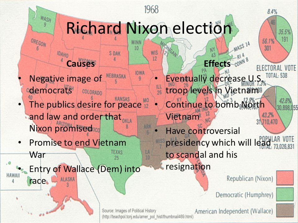 Richard Nixon election