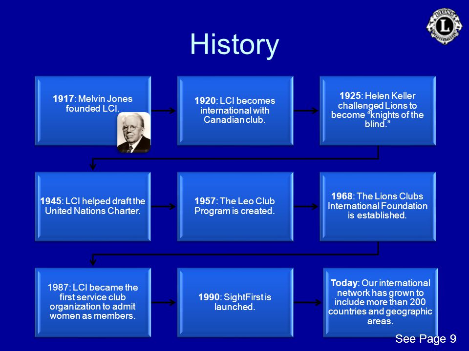 History See Page 9 1917: Melvin Jones founded LCI.