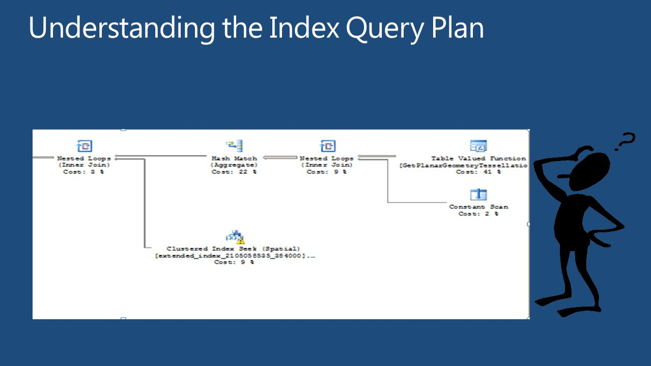 Understanding the Index Query Plan