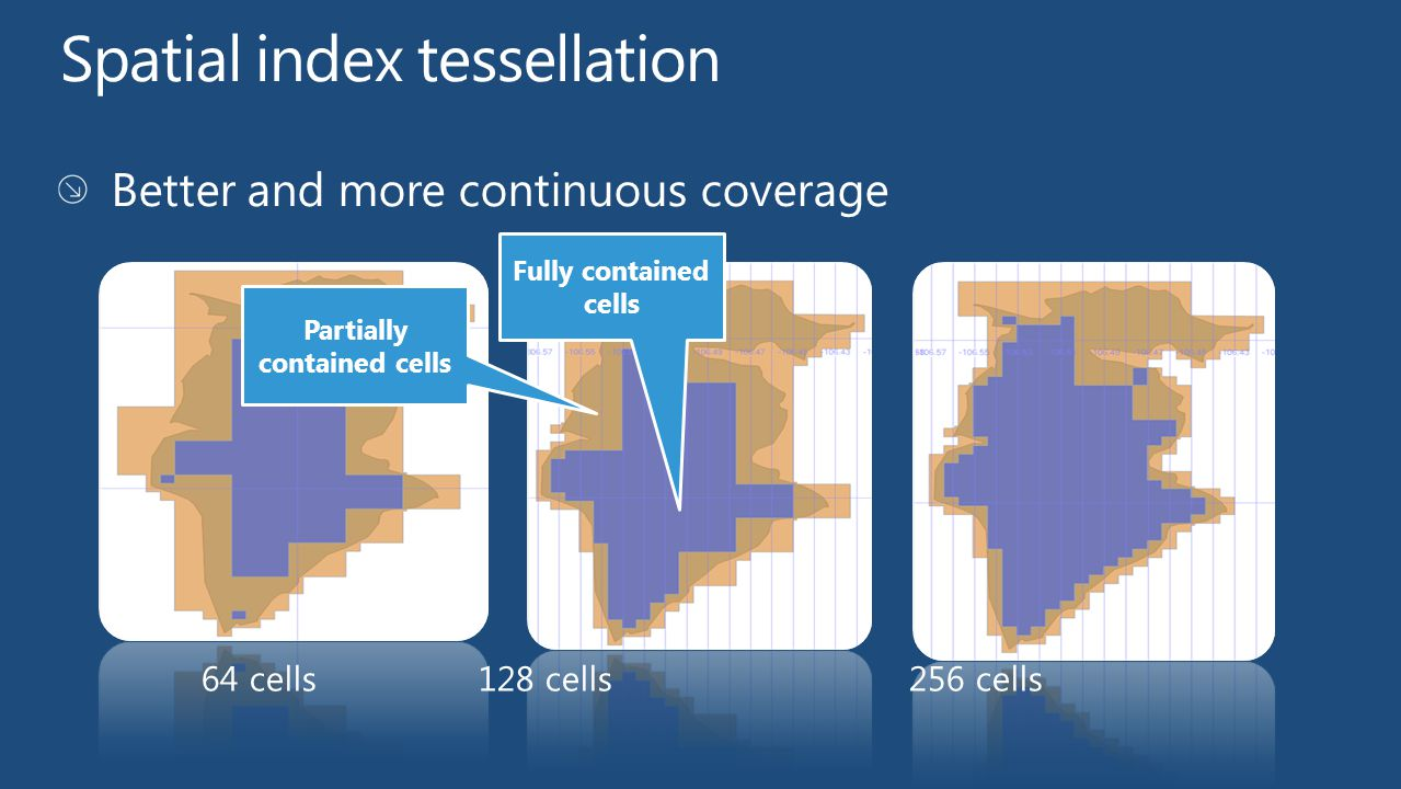 Spatial index tessellation