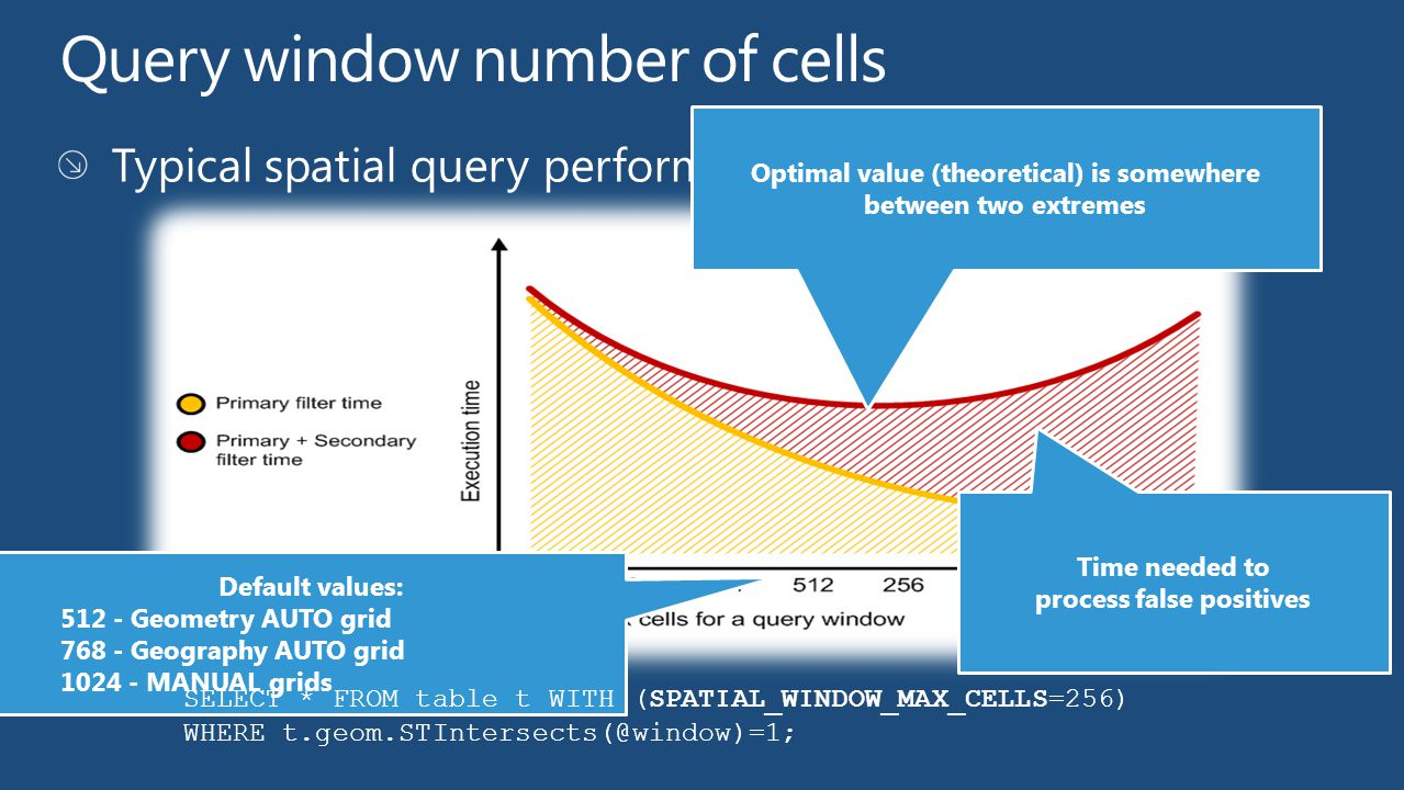 Query window number of cells