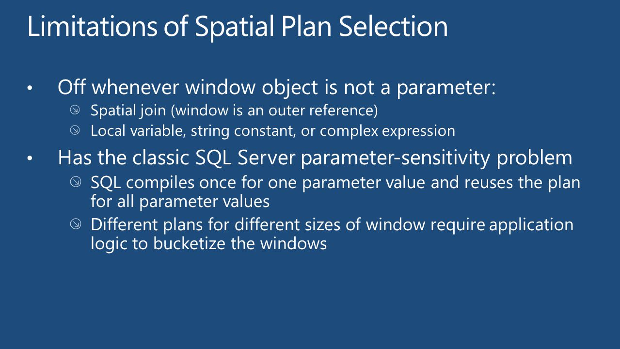 Limitations of Spatial Plan Selection