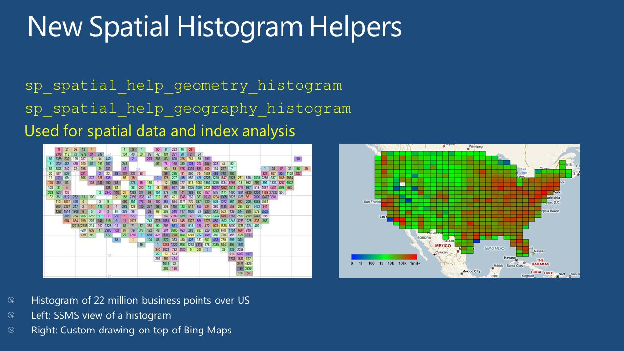 New Spatial Histogram Helpers