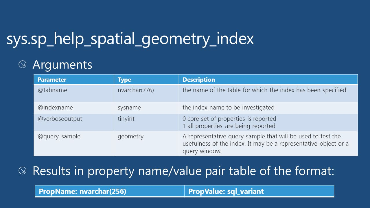sys.sp_help_spatial_geometry_index