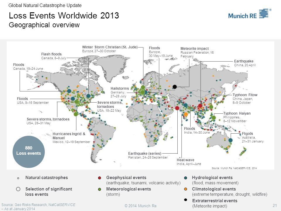 Loss Events Worldwide 2013 Geographical overview