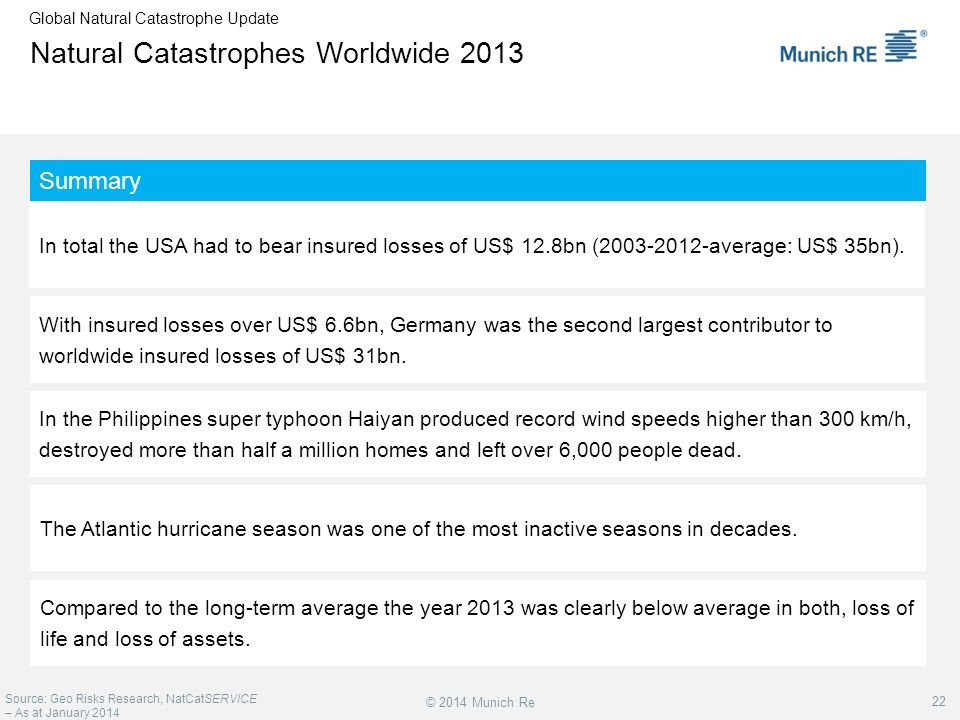 Natural Catastrophes Worldwide 2013