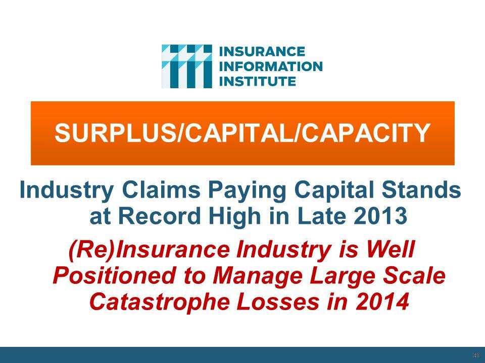 SURPLUS/CAPITAL/CAPACITY