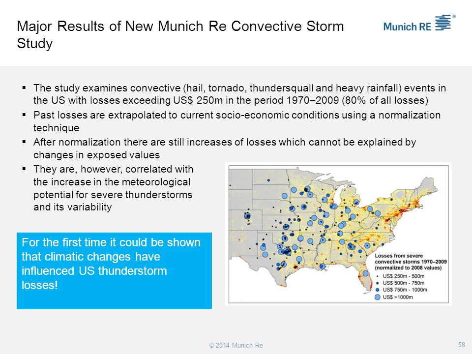 Major Results of New Munich Re Convective Storm Study
