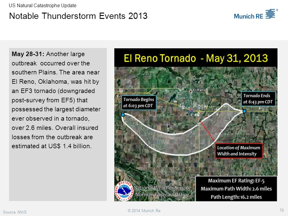 Notable Thunderstorm Events 2013