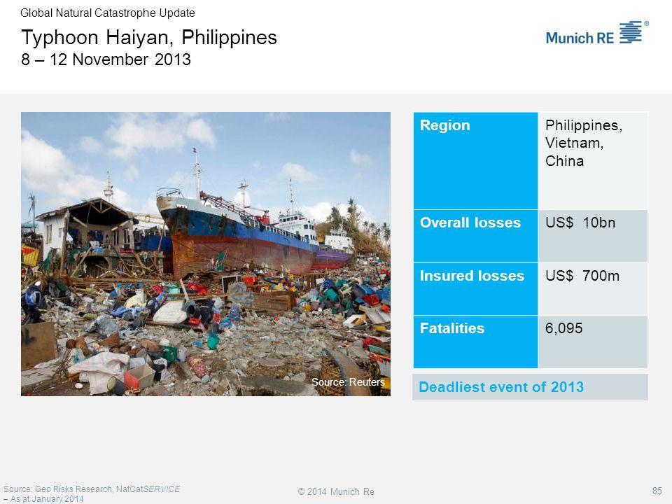 Typhoon Haiyan, Philippines 8 – 12 November 2013