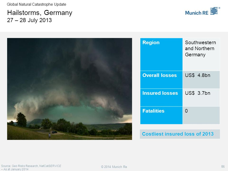 Hailstorms, Germany 27 – 28 July 2013