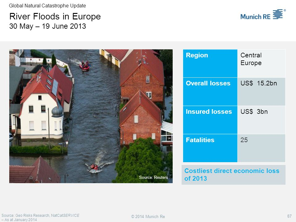 River Floods in Europe 30 May – 19 June 2013