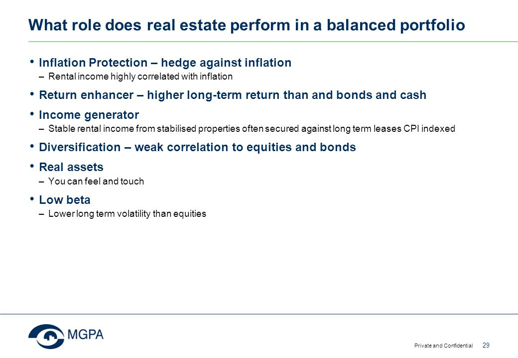 What role does real estate perform in a balanced portfolio