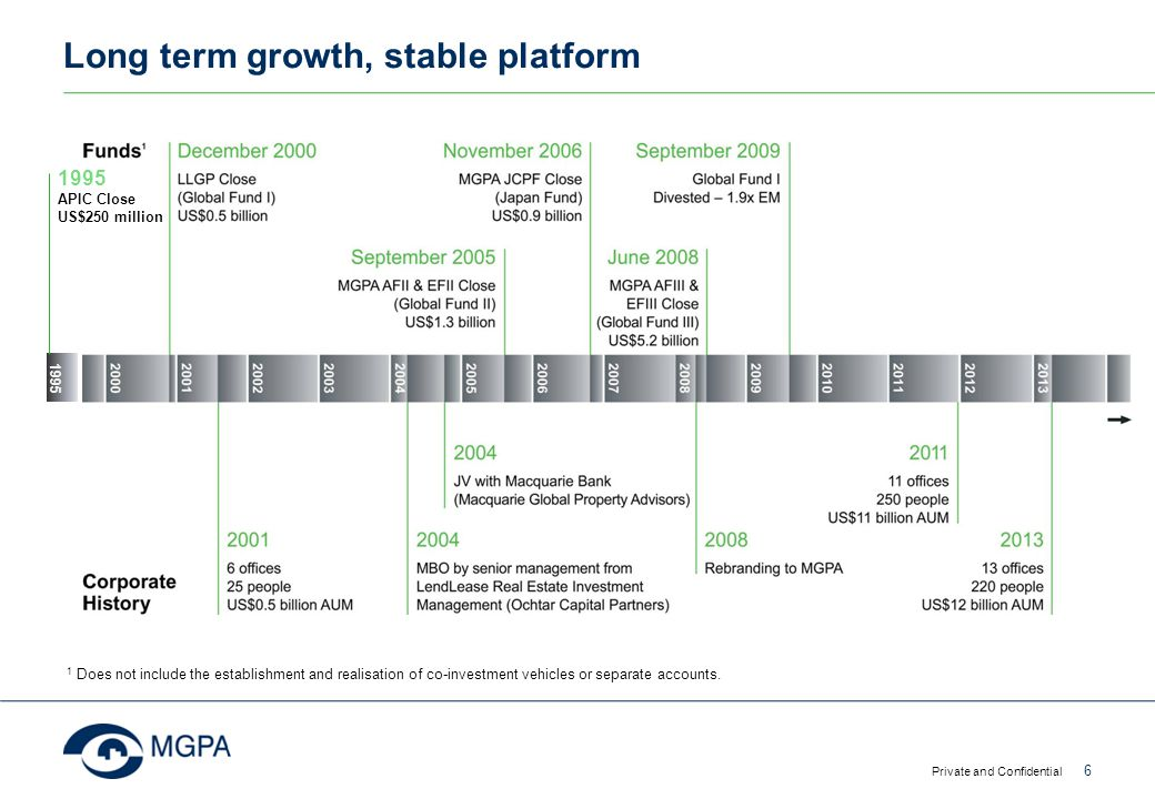 Long term growth, stable platform