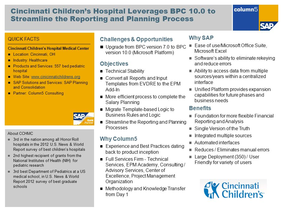 Cincinnati Children's Hospital Leverages BPC 10