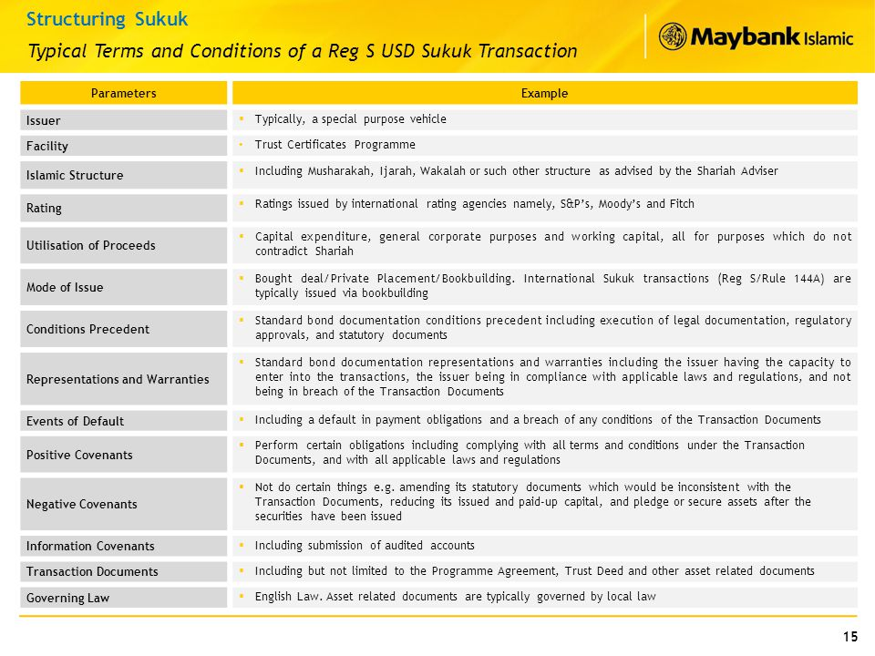 Typical Terms and Conditions of a Reg S USD Sukuk Transaction