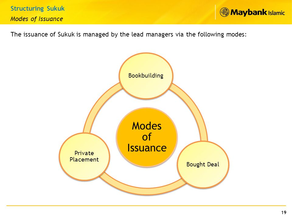 Modes of Issuance Structuring Sukuk Modes of Issuance