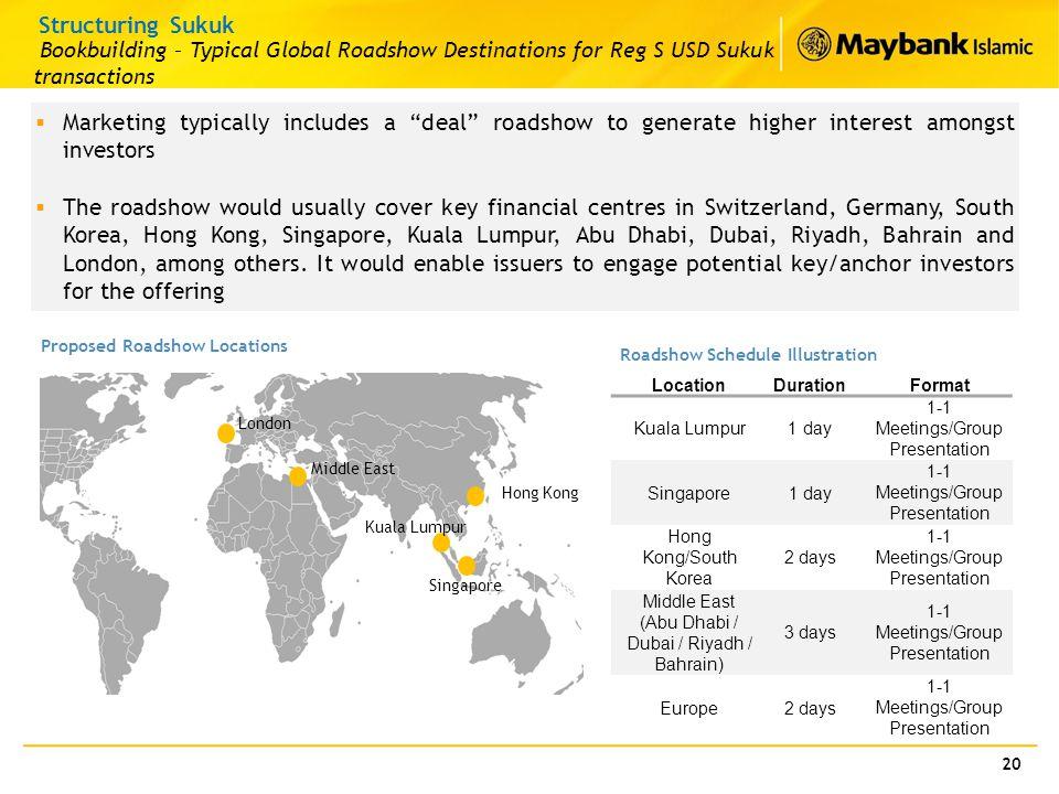 Structuring Sukuk Bookbuilding – Typical Global Roadshow Destinations for Reg S USD Sukuk transactions.