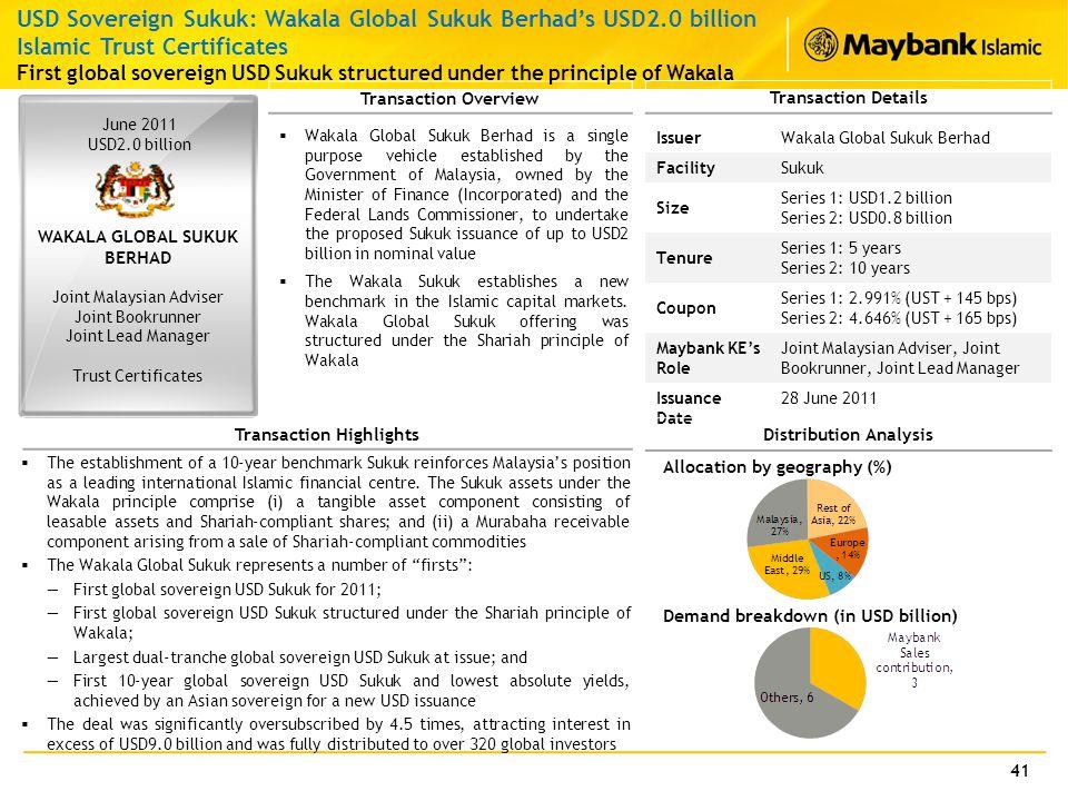 USD Sovereign Sukuk: Wakala Global Sukuk Berhad's USD2