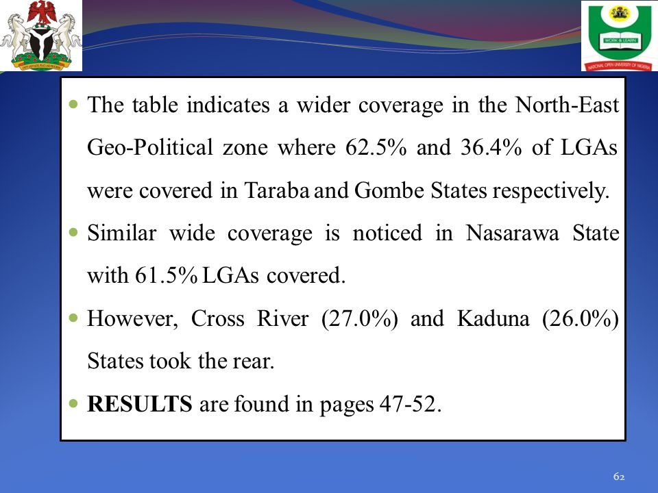 The table indicates a wider coverage in the North-East Geo-Political zone where 62.5% and 36.4% of LGAs were covered in Taraba and Gombe States respectively.