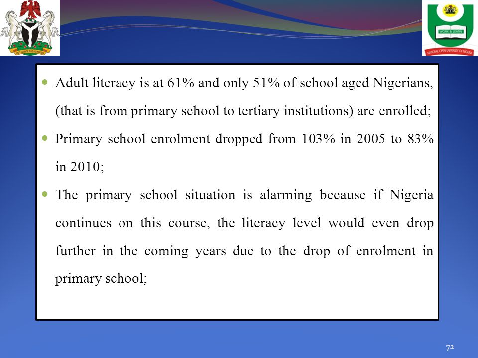 Adult literacy is at 61% and only 51% of school aged Nigerians, (that is from primary school to tertiary institutions) are enrolled;