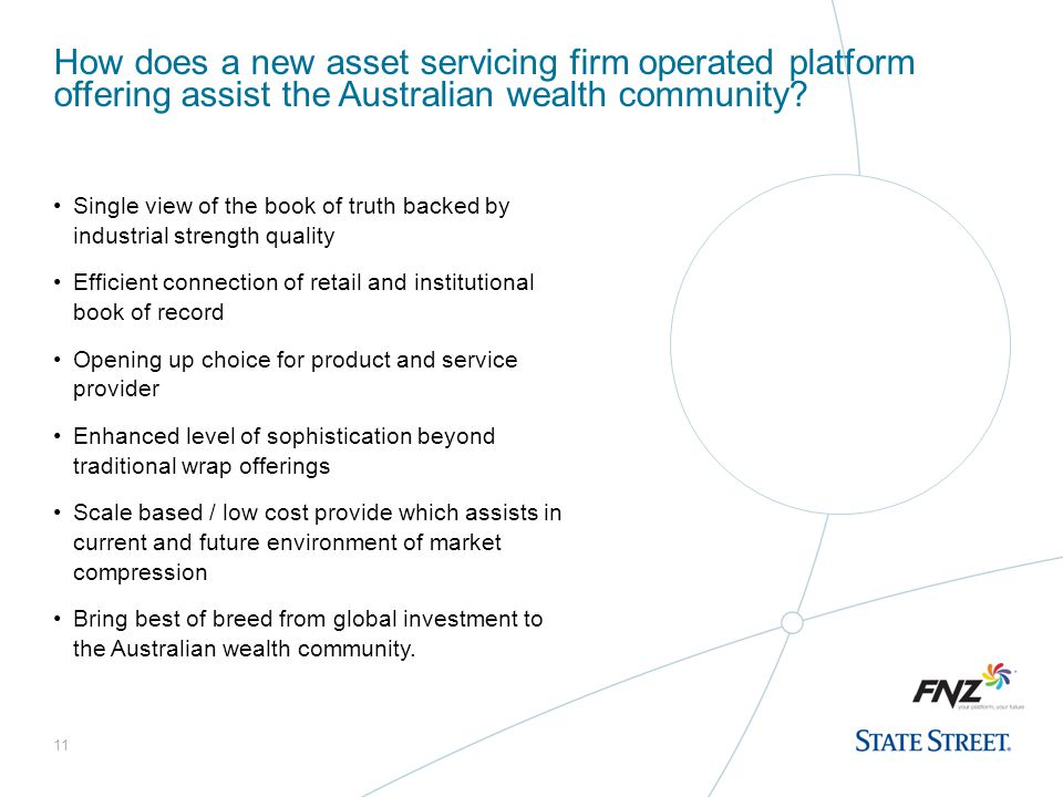 How does a new asset servicing firm operated platform offering assist the Australian wealth community
