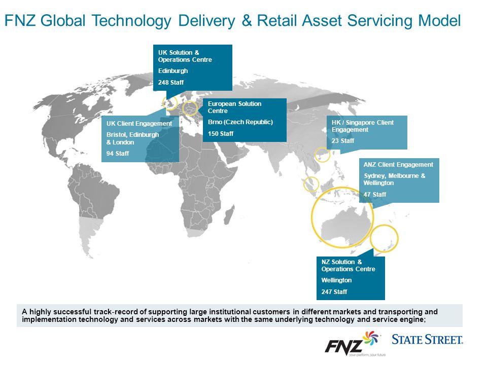 FNZ Global Technology Delivery & Retail Asset Servicing Model