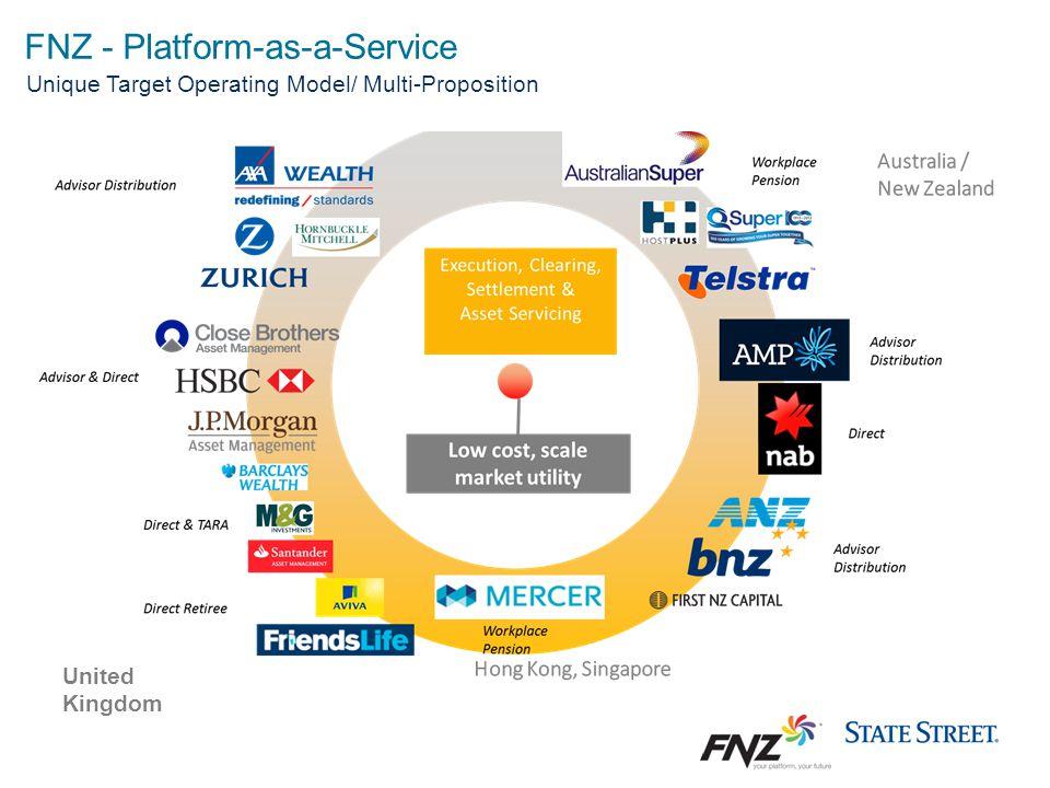 FNZ - Platform-as-a-Service