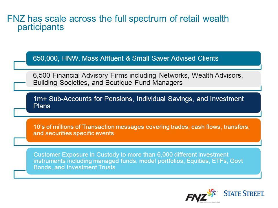 FNZ has scale across the full spectrum of retail wealth participants