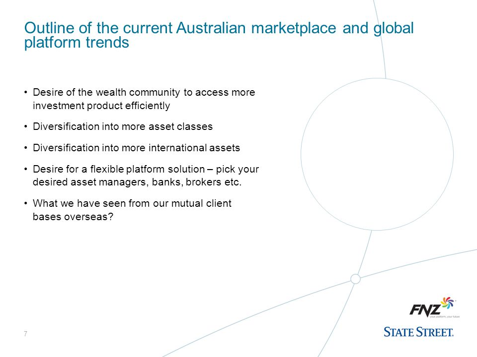 Outline of the current Australian marketplace and global platform trends