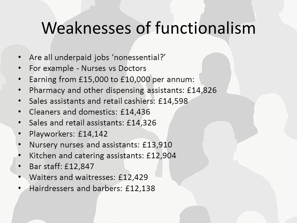 Weaknesses of functionalism