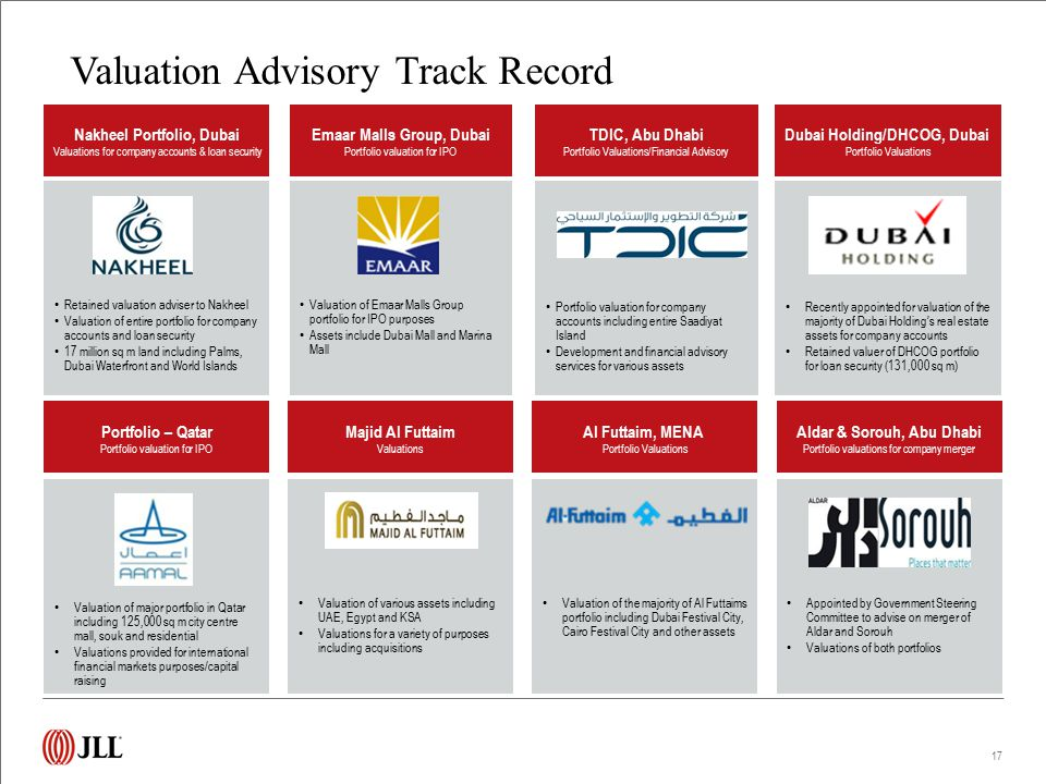 Property & Asset Management Services