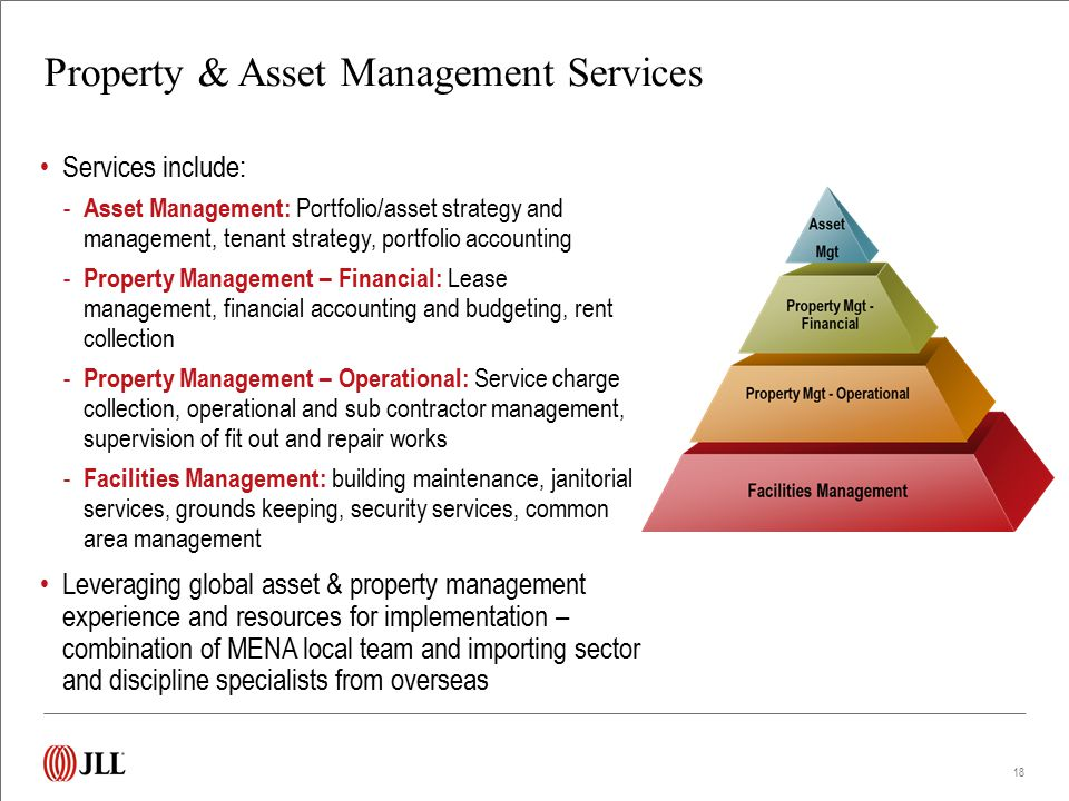 property asset management strategy pdf